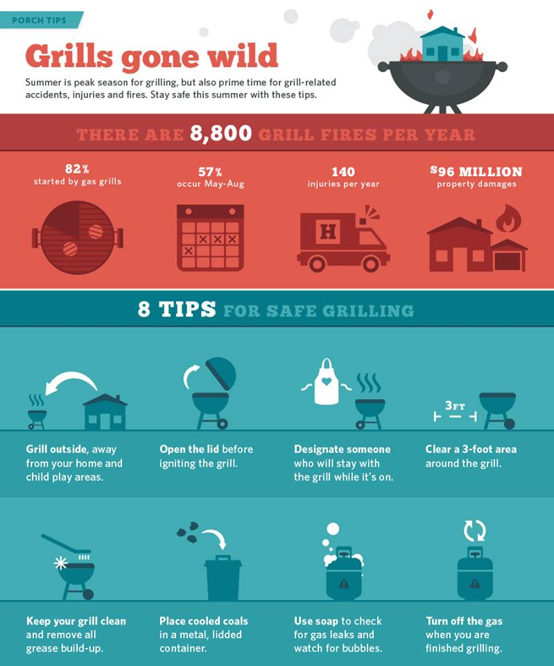 List of tips for a safe summer barbecue